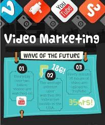video-marketing
