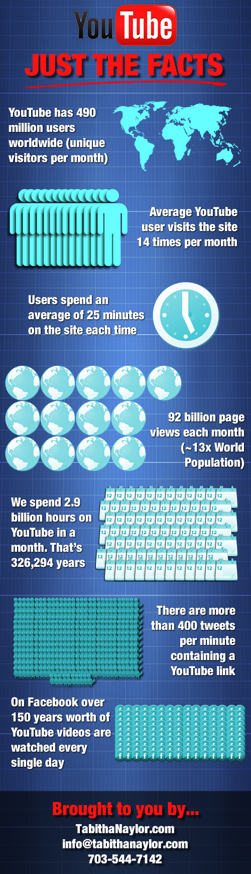YouTube_Infographic_Editable